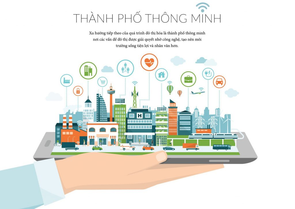 thanh-pho-thong-minh-1